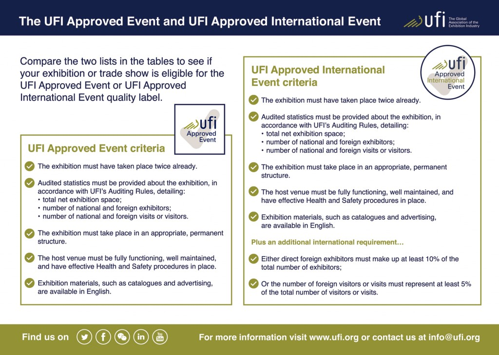 UFI-approved-event-checklist